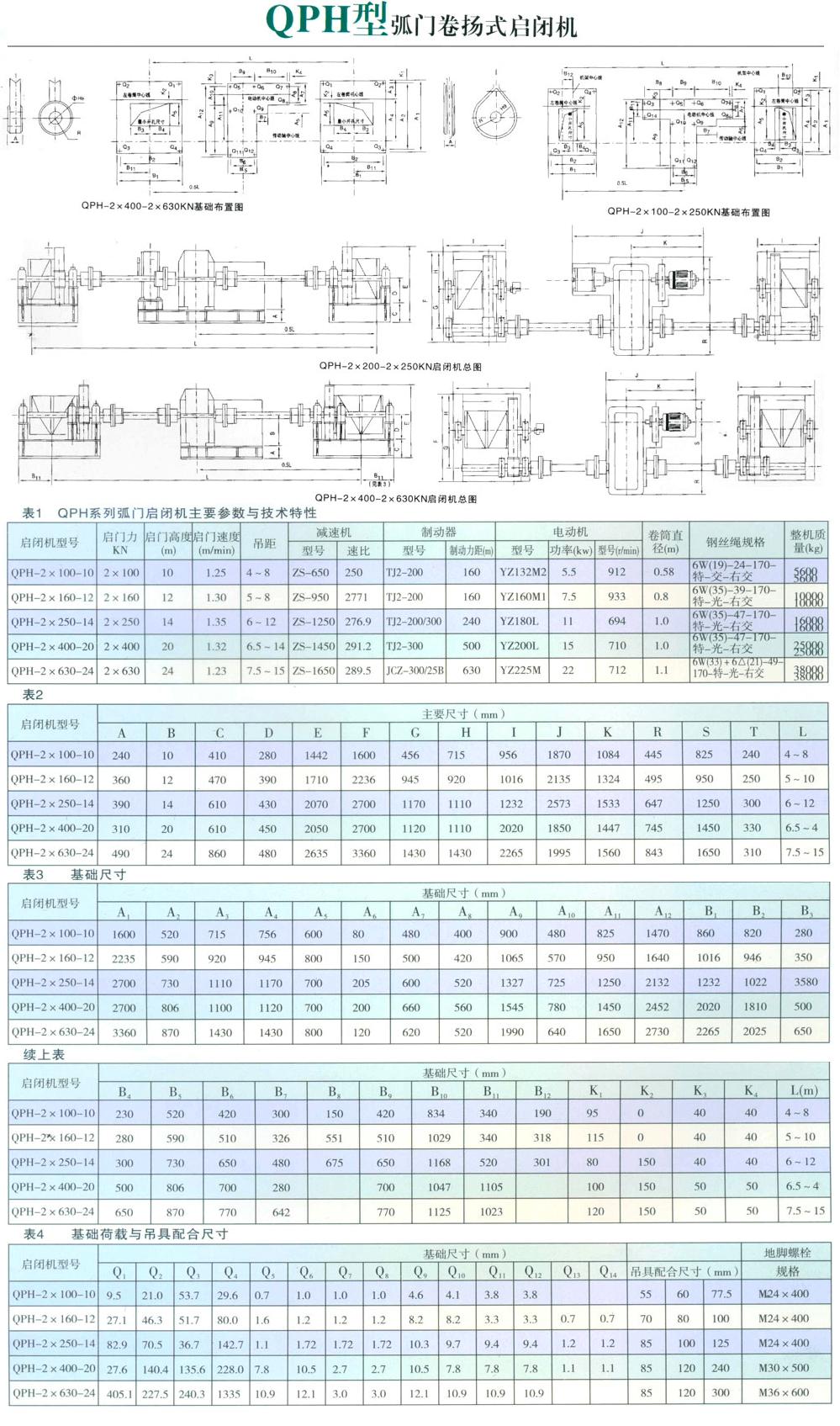 QPH型弧门卷扬式启闭机2×10-2×63T(图1)